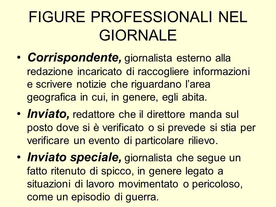 FIGURE PROFESSIONALI NEL GIORNALE Corrispondente, giornalista esterno alla redazione incaricato di raccogliere informazioni e scrivere notizie che rig