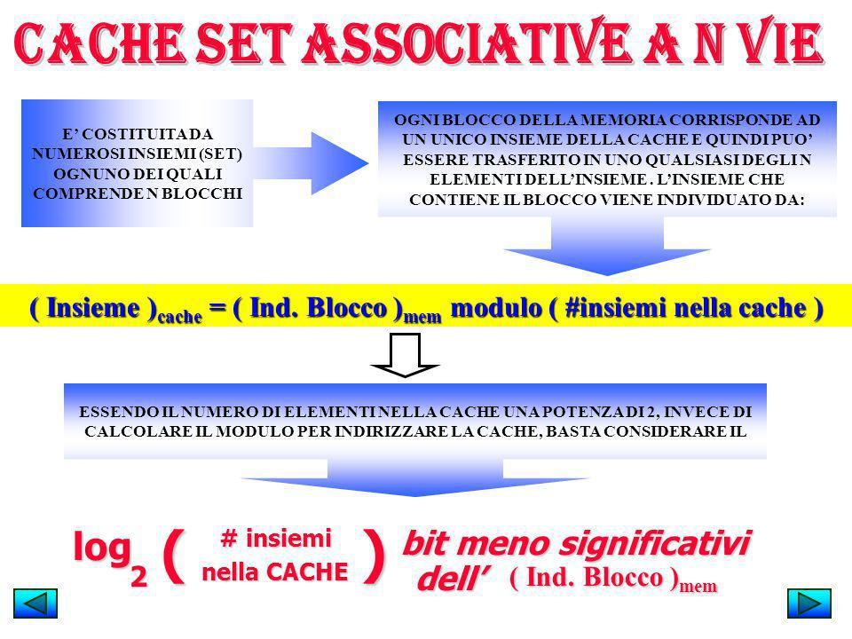 ( Insieme ) cache = ( Ind. Blocco ) mem modulo ( #insiemi nella cache ) log 2 # insiemi nella CACHE )( bit meno significativi dell ( Ind. Blocco ) mem