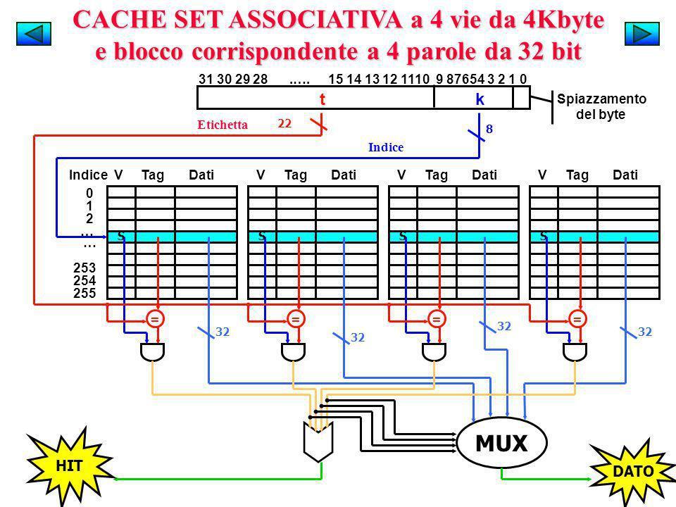 ==== S t k 31 30 29 28.…. 15 14 13 12 1110 9 87654 3 2 1 0 MUX CACHE SET ASSOCIATIVA a 4 vie da 4Kbyte e blocco corrispondente a 4 parole da 32 bit 01