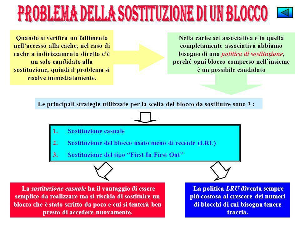 Le principali strategie utilizzate per la scelta del blocco da sostituire sono 3 : 1.Sostituzione casuale 2.Sostituzione del blocco usato meno di rece