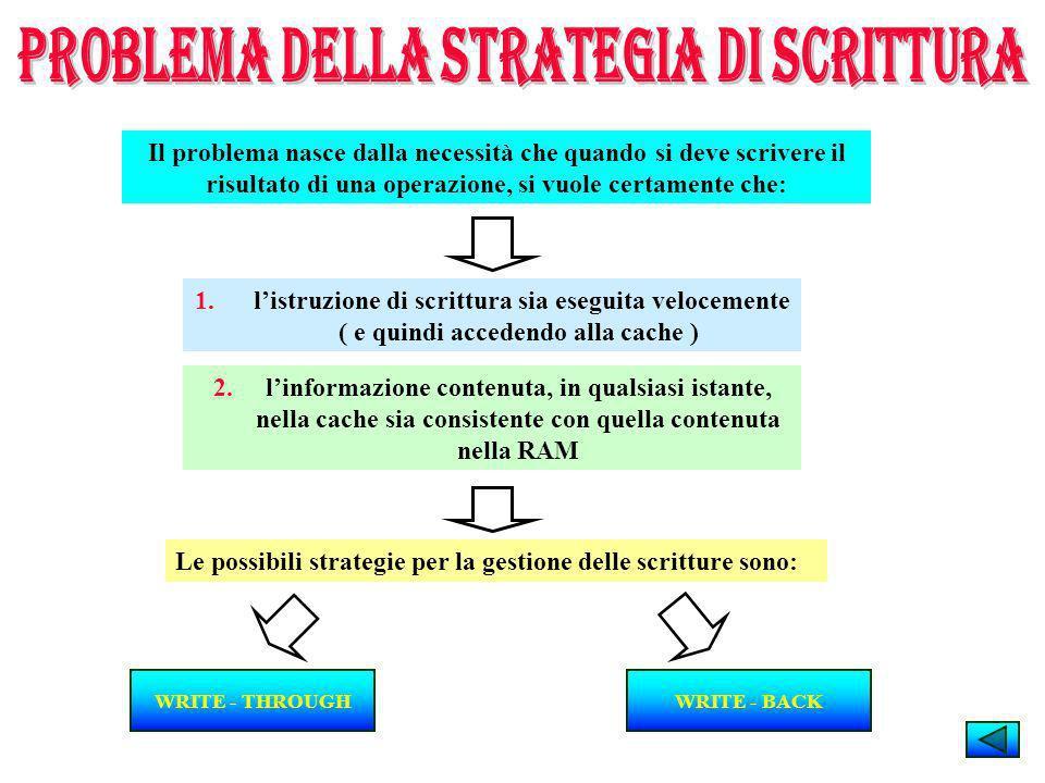 Le possibili strategie per la gestione delle scritture sono: WRITE - THROUGHWRITE - BACK Il problema nasce dalla necessità che quando si deve scrivere