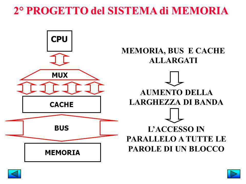 2° PROGETTO del SISTEMA di MEMORIA MEMORIA, BUS E CACHE ALLARGATI CACHE MEMORIA BUS MUX CPU AUMENTO DELLA LARGHEZZA DI BANDA LACCESSO IN PARALLELO A T