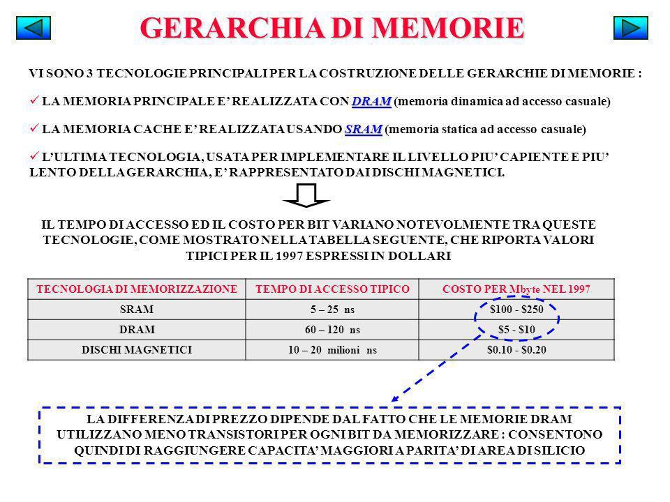 GERARCHIA DI MEMORIE VI SONO 3 TECNOLOGIE PRINCIPALI PER LA COSTRUZIONE DELLE GERARCHIE DI MEMORIE : DRAM LA MEMORIA PRINCIPALE E REALIZZATA CON DRAM