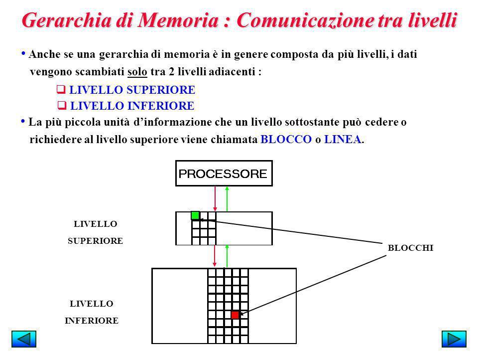 Gerarchia di Memoria : Comunicazione tra livelli Anche se una gerarchia di memoria è in genere composta da più livelli, i dati vengono scambiati solo