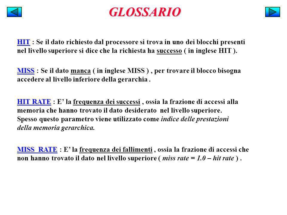GLOSSARIO MISS RATE MISS RATE : E la frequenza dei fallimenti, ossia la frazione di accessi che non hanno trovato il dato nel livello superiore ( miss