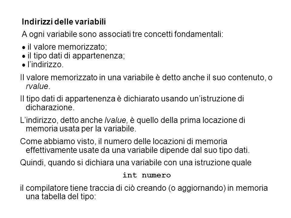 Indirizzi delle variabili A ogni variabile sono associati tre concetti fondamentali: il valore memorizzato; il tipo dati di appartenenza; lindirizzo.