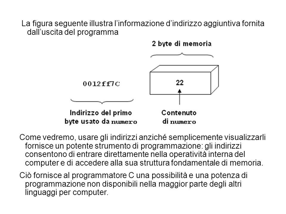 Puntatori Oltre a visualizzare lindirizzo di una variabile, come fa il programma precedente, è anche possibile memorizzare tale indirizzo in una variabile precedentemente dichiarata.