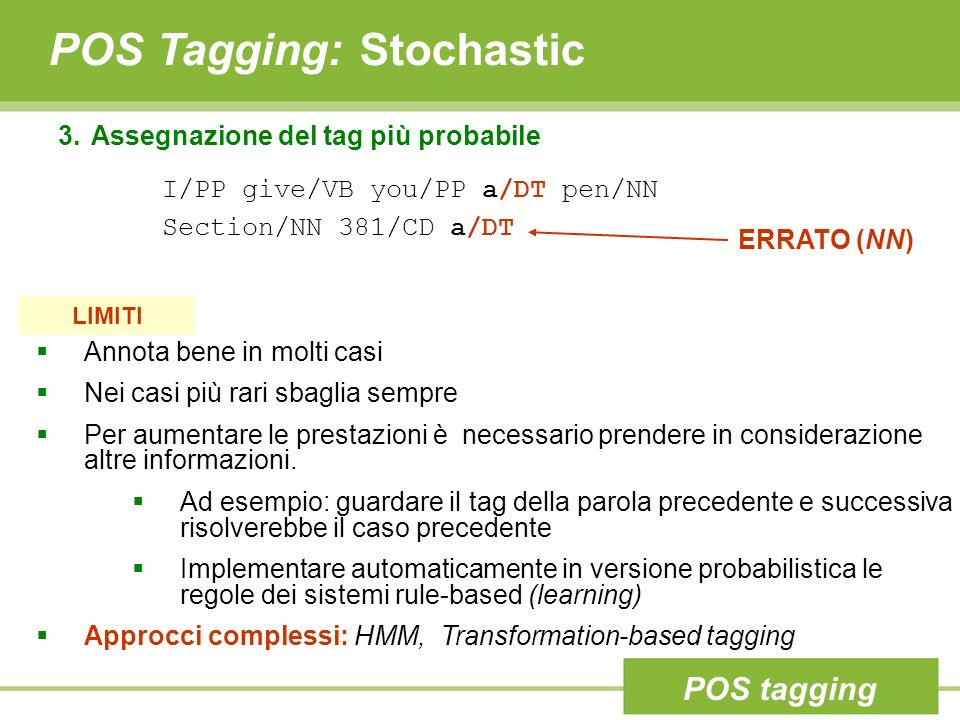 POS Tagging: Stochastic 3. Assegnazione del tag più probabile I/PP give/VB you/PP a/DT pen/NN Section/NN 381/CD a/DT ERRATO (NN) LIMITI Annota bene in