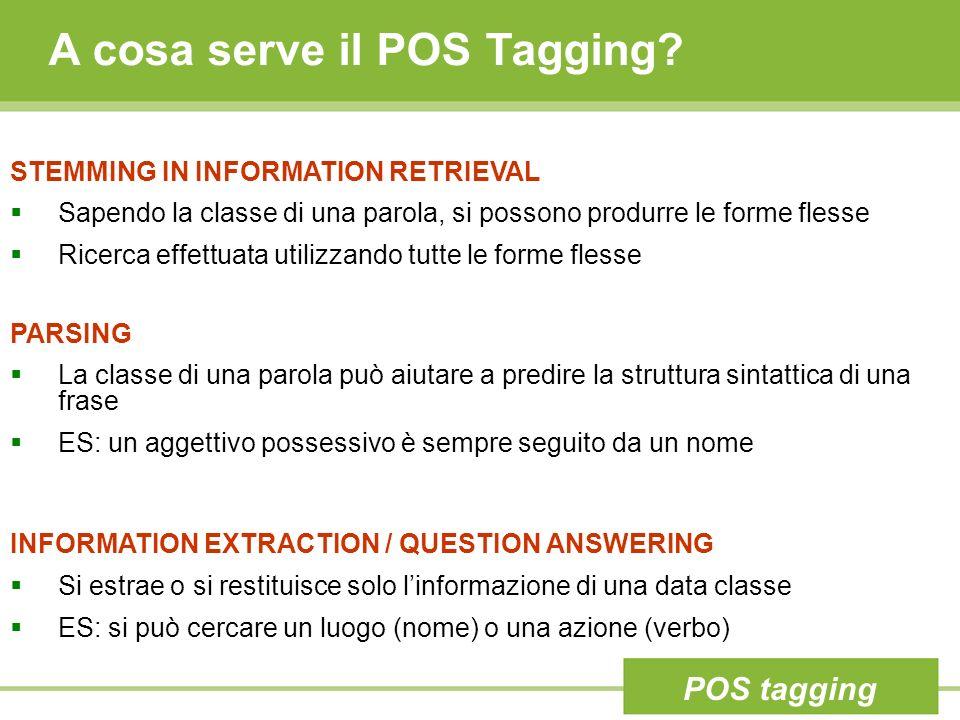 POS Tagging: TBL (Brill,1995) 1.Prima annotazione del testo.