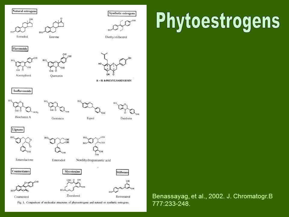 Benassayag, et al., 2002. J. Chromatogr.B 777:233-248.