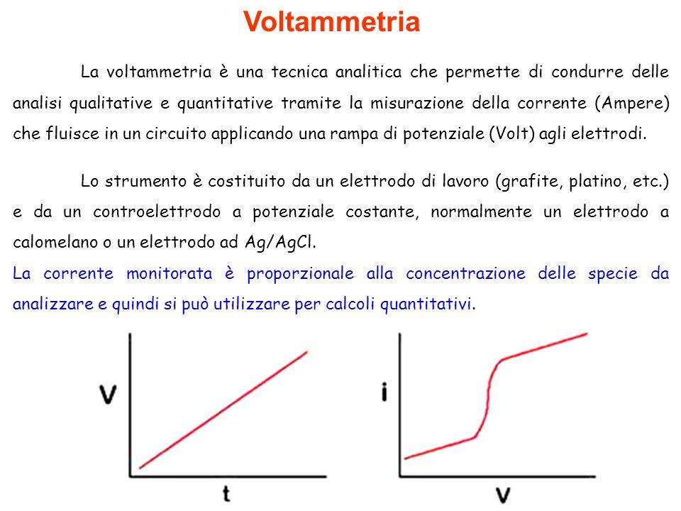 105 Voltammetria La voltammetria è una tecnica analitica che permette di condurre delle analisi qualitative e quantitative tramite la misurazione dell
