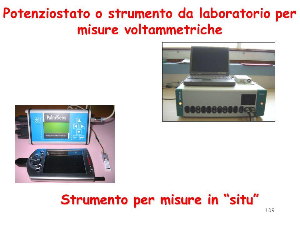 109 Potenziostato o strumento da laboratorio per misure voltammetriche Strumento per misure in situ