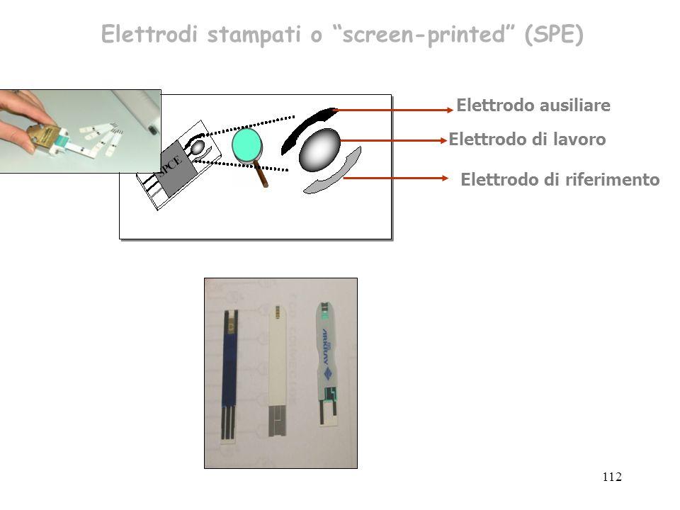 112 Elettrodi stampati o screen-printed (SPE) Elettrodo di riferimento Elettrodo ausiliare Elettrodo di lavoro