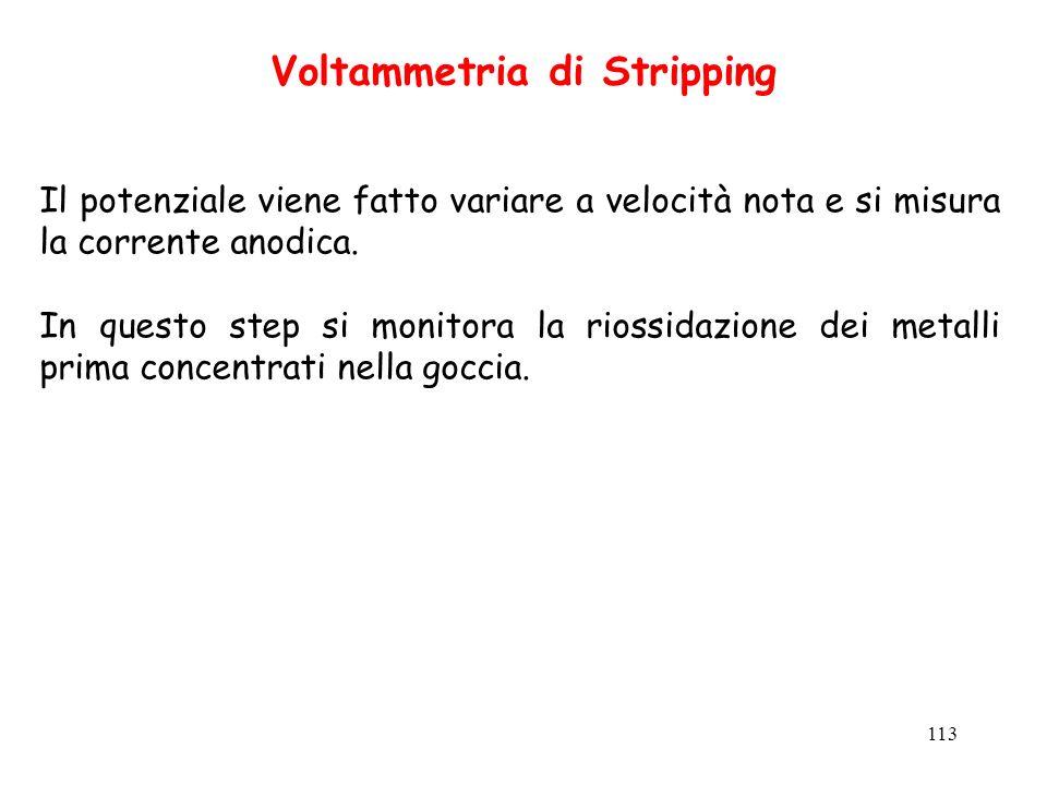 113 Voltammetria di Stripping Il potenziale viene fatto variare a velocità nota e si misura la corrente anodica. In questo step si monitora la riossid