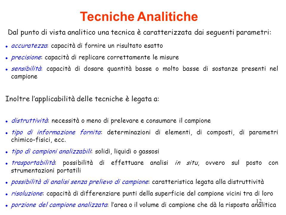 12 Dal punto di vista analitico una tecnica è caratterizzata dai seguenti parametri: accuratezza: capacità di fornire un risultato esatto precisione: