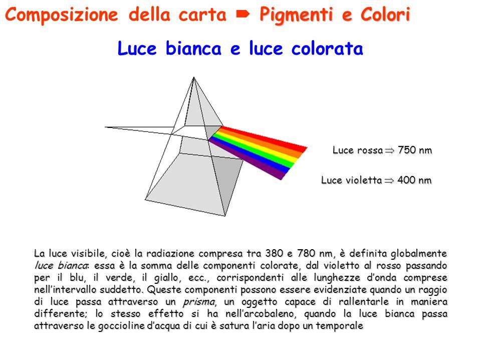 Luce violetta 400 nm Luce bianca e luce colorata La luce visibile, cioè la radiazione compresa tra 380 e 780 nm, è definita globalmente luce bianca: e