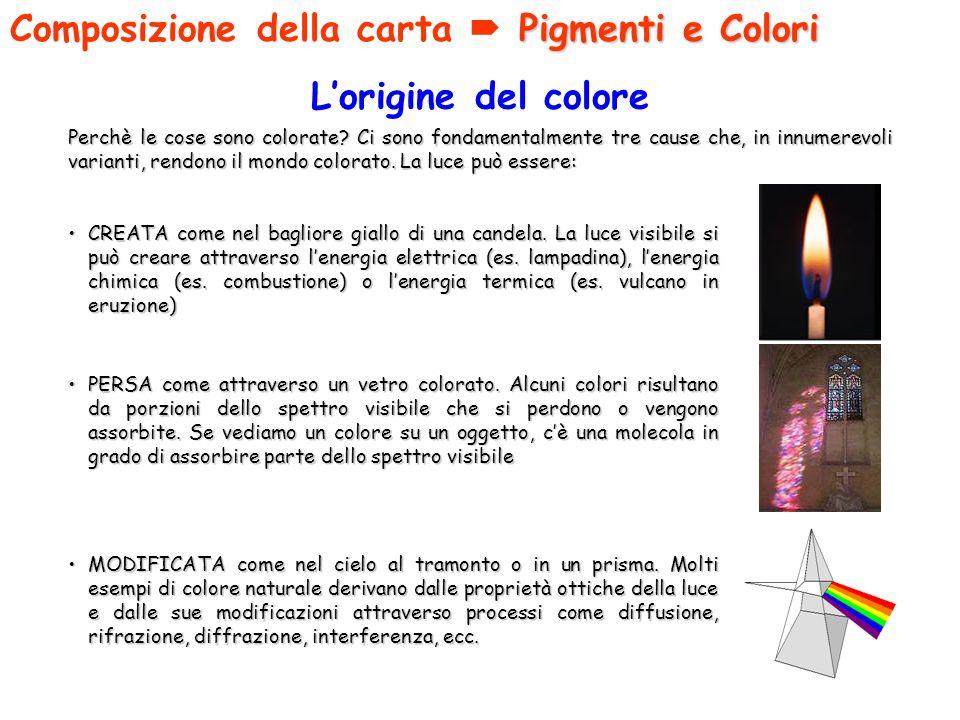 Lorigine del colore Perchè le cose sono colorate? Ci sono fondamentalmente tre cause che, in innumerevoli varianti, rendono il mondo colorato. La luce