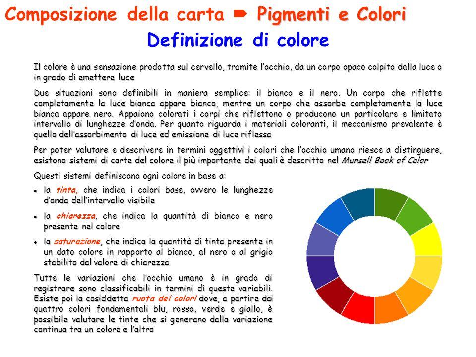 Definizione di colore la che indica i colori base, ovvero le lunghezze donda dellintervallo visibile la tinta, che indica i colori base, ovvero le lun