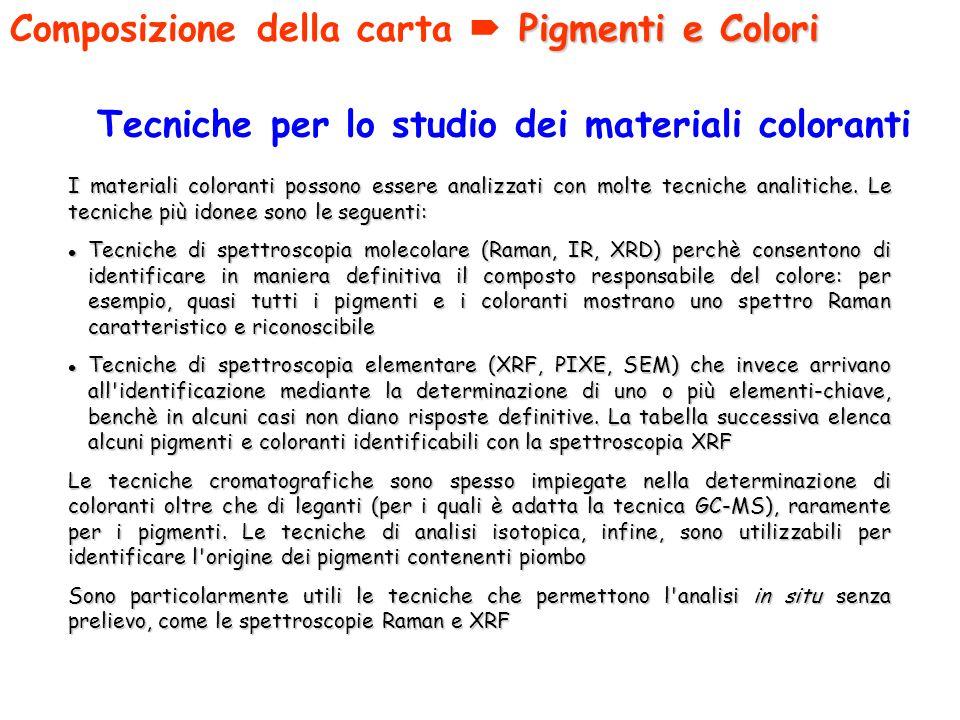 I materiali coloranti possono essere analizzati con molte tecniche analitiche. Le tecniche più idonee sono le seguenti: Le tecniche cromatografiche so