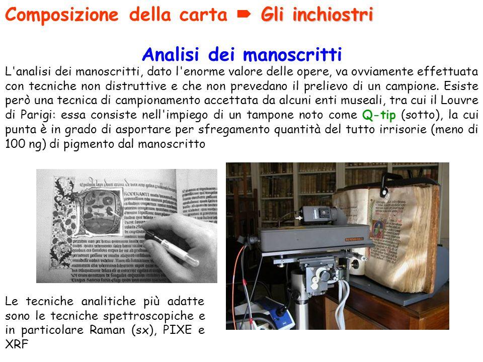 Le tecniche analitiche più adatte sono le tecniche spettroscopiche e in particolare Raman (sx), PIXE e XRF Analisi dei manoscritti L'analisi dei manos