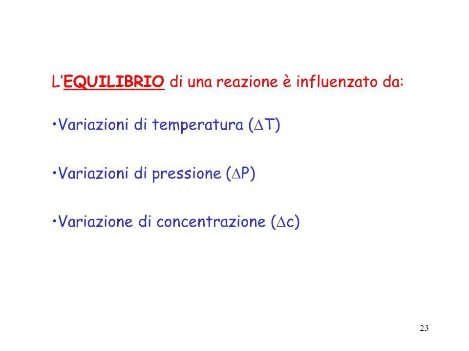 23 LEQUILIBRIO di una reazione è influenzato da: Variazioni di temperatura ( T) Variazioni di pressione ( P) Variazione di concentrazione ( c)