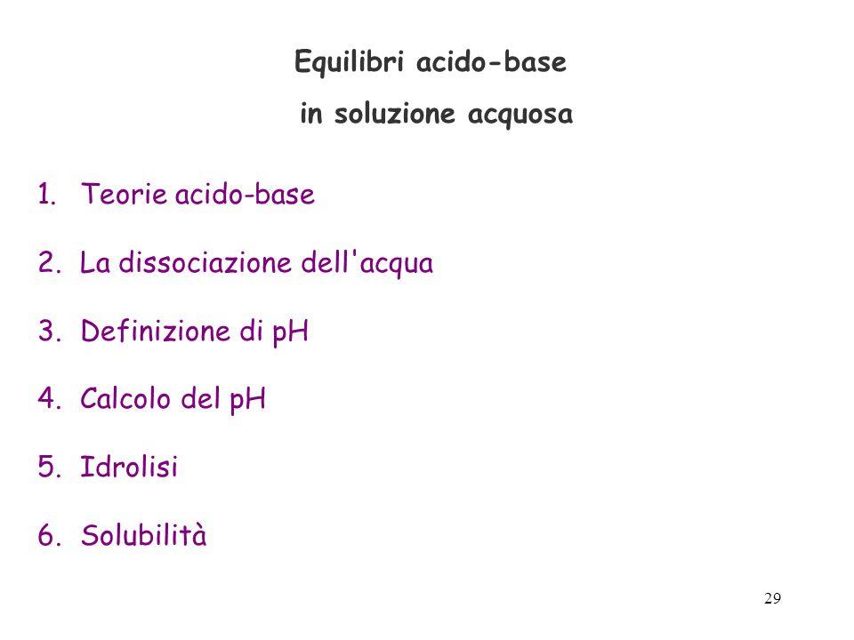 29 Equilibri acido-base in soluzione acquosa 1.Teorie acido-base 2.La dissociazione dell'acqua 3.Definizione di pH 4.Calcolo del pH 5.Idrolisi 6.Solub