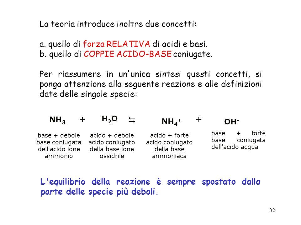 32 La teoria introduce inoltre due concetti: a. quello di forza RELATIVA di acidi e basi. b. quello di COPPIE ACIDO-BASE coniugate. Per riassumere in