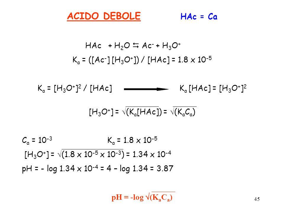 45 ACIDO DEBOLE HAc = Ca HAc + H 2 O Ac - + H 3 O + K a = ([Ac - ] [H 3 O + ]) / [HAc] = 1.8 x 10 -5 K a = [H 3 O + ] 2 / [HAc] K a [HAc] = [H 3 O + ]