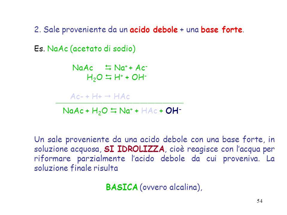 54 2. Sale proveniente da un acido debole + una base forte. Es. NaAc (acetato di sodio) NaAc Na + + Ac - H 2 O H + + OH - Ac- + H+ HAc _______________