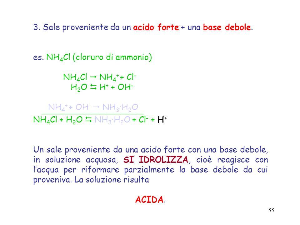 55 3. Sale proveniente da un acido forte + una base debole. es. NH 4 Cl (cloruro di ammonio) NH 4 Cl NH 4 + + Cl - H 2 O H + + OH - NH 4 + + OH - NH 3