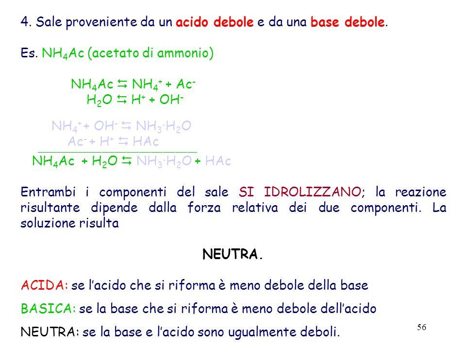 56 4. Sale proveniente da un acido debole e da una base debole. Es. NH 4 Ac (acetato di ammonio) NH 4 Ac NH 4 + + Ac - H 2 O H + + OH - NH 4 + + OH -
