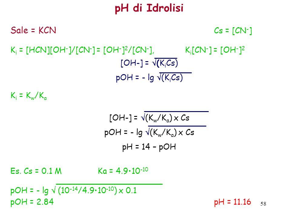 58 pH di Idrolisi Sale = KCN Cs = [CN - ] K i = [HCN][OH - ]/[CN - ] = [OH - ] 2 /[CN - ], K i [CN - ] = [OH - ] 2 [OH-] = (K i Cs) pOH = - lg (K i Cs