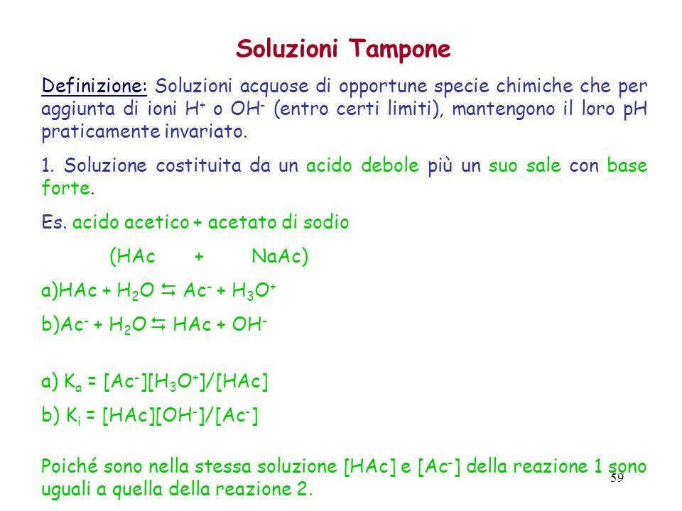 59 Soluzioni Tampone Definizione: Soluzioni acquose di opportune specie chimiche che per aggiunta di ioni H + o OH - (entro certi limiti), mantengono