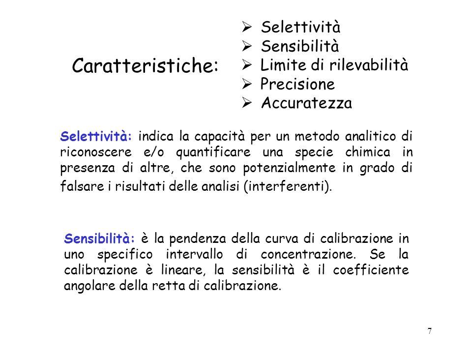 7 Selettività Sensibilità Limite di rilevabilità Precisione Accuratezza Selettività: indica la capacità per un metodo analitico di riconoscere e/o qua