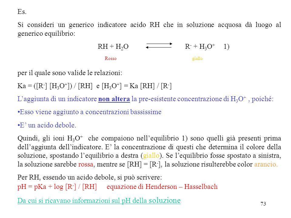 73 Es. Si consideri un generico indicatore acido RH che in soluzione acquosa dà luogo al generico equilibrio: RH + H 2 OR - + H 3 O + 1) Rosso giallo