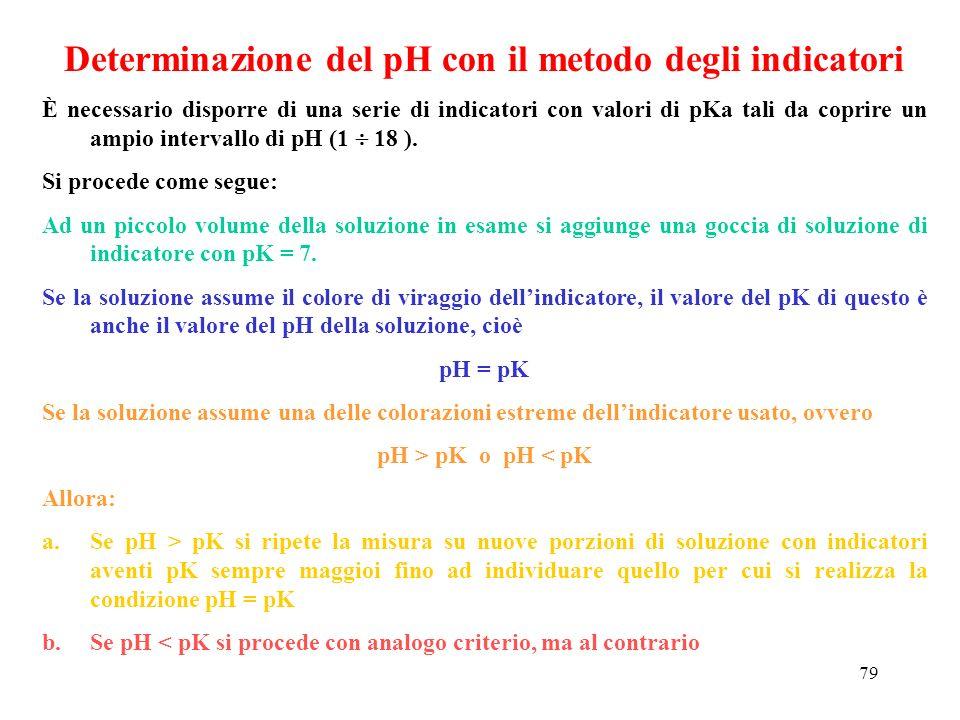 79 Determinazione del pH con il metodo degli indicatori È necessario disporre di una serie di indicatori con valori di pKa tali da coprire un ampio in