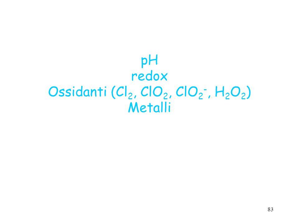 83 pH redox Ossidanti (Cl 2, ClO 2, ClO 2 -, H 2 O 2 ) Metalli