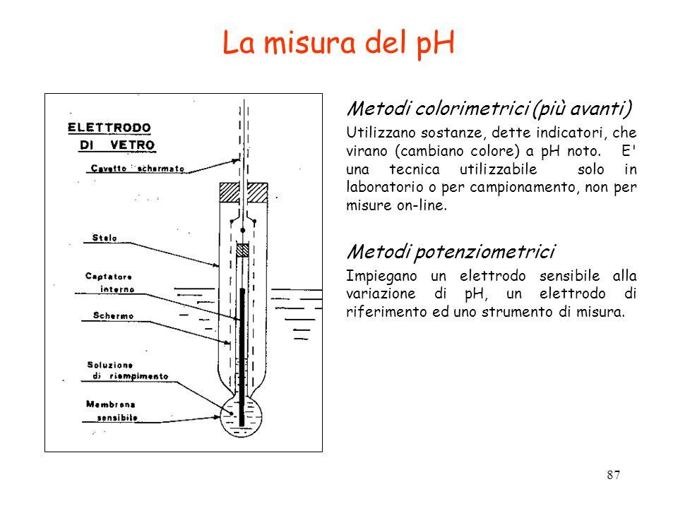 87 La misura del pH Metodi colorimetrici (più avanti) Utilizzano sostanze, dette indicatori, che virano (cambiano colore) a pH noto. E' una tecnica ut