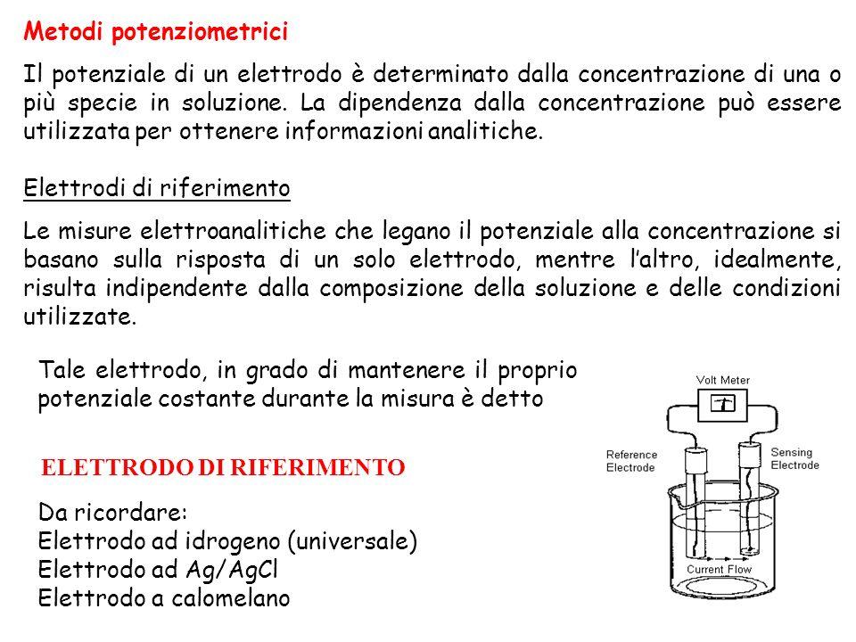 89 Metodi potenziometrici Il potenziale di un elettrodo è determinato dalla concentrazione di una o più specie in soluzione. La dipendenza dalla conce