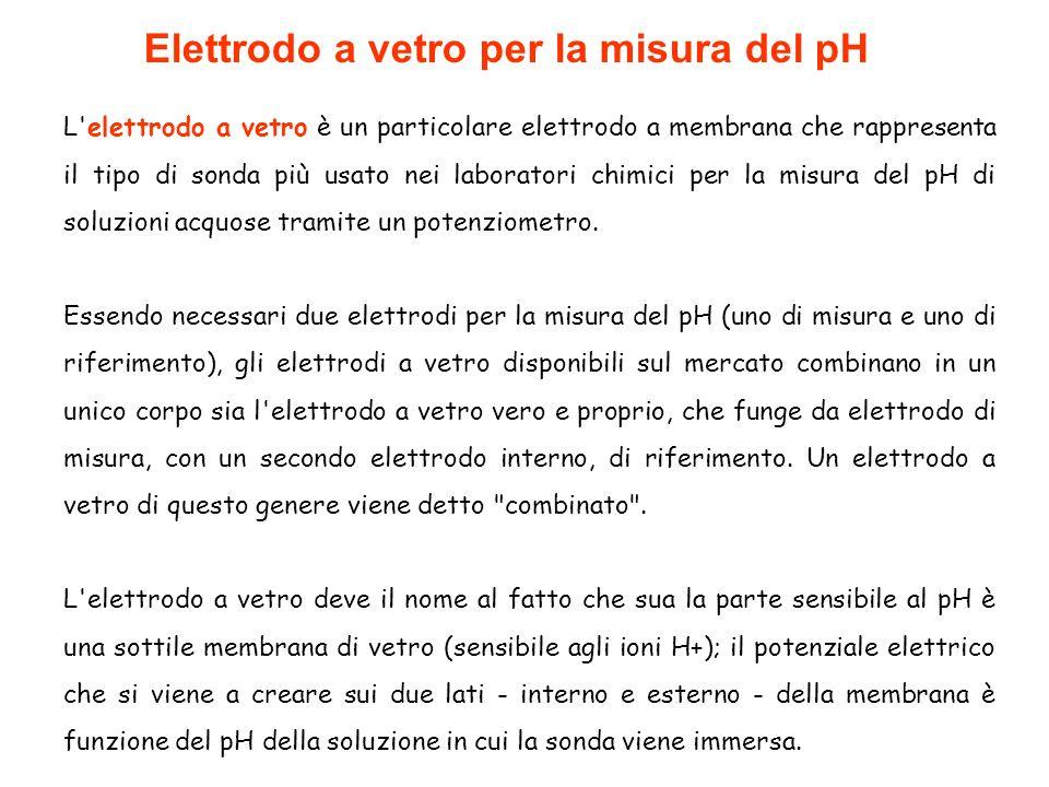 93 Elettrodo a vetro per la misura del pH L'elettrodo a vetro è un particolare elettrodo a membrana che rappresenta il tipo di sonda più usato nei lab
