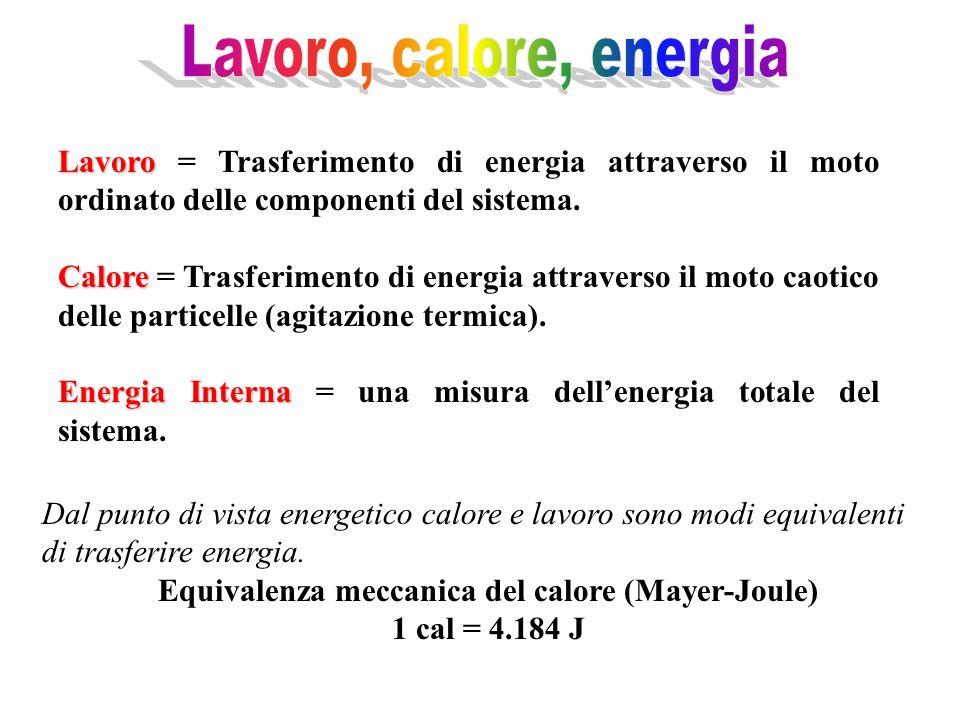 Lavoro Lavoro = Trasferimento di energia attraverso il moto ordinato delle componenti del sistema. Calore Calore = Trasferimento di energia attraverso