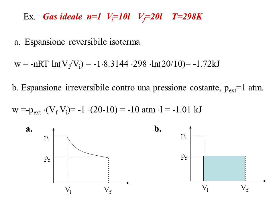 Ex. Gas ideale n=1 V i =10l V f =20l T=298K a.Espansione reversibile isoterma w = -nRT ln(V f /V i ) = -1 8.3144 298 ln(20/10)= -1.72kJ b. Espansione