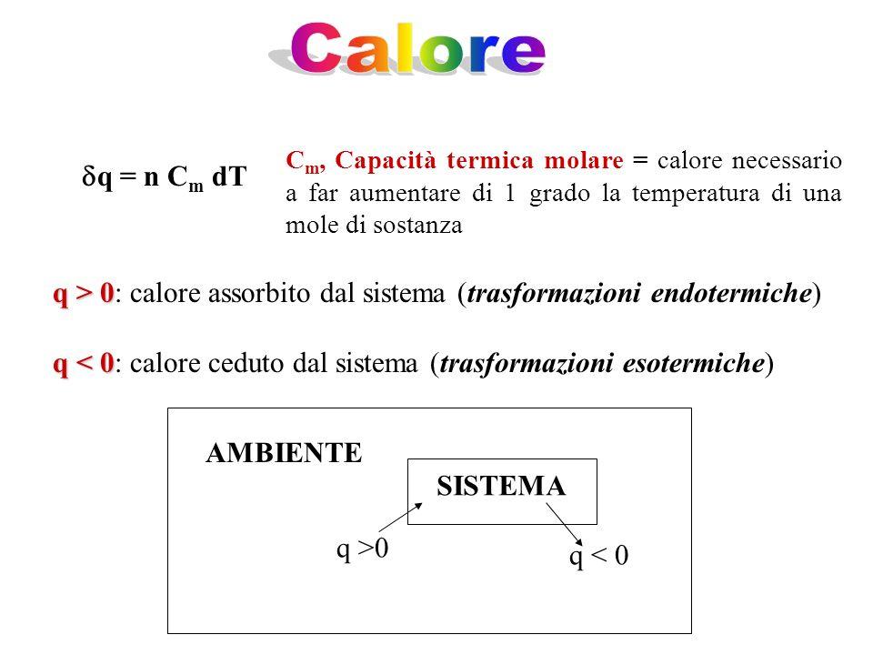 q = n C m dT C m, Capacità termica molare = calore necessario a far aumentare di 1 grado la temperatura di una mole di sostanza AMBIENTE SISTEMA q >0