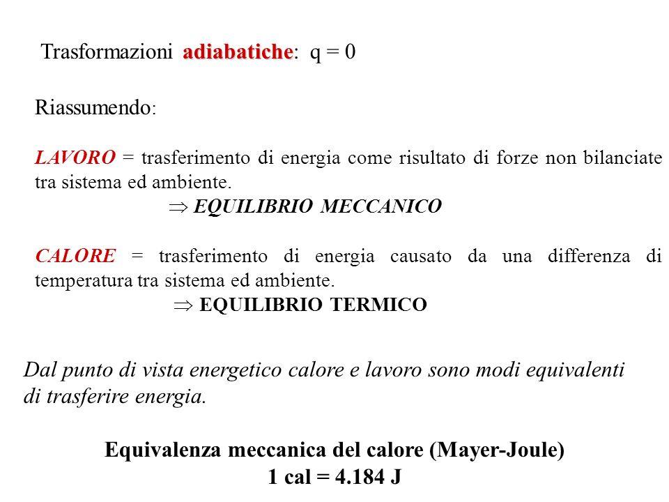 adiabatiche Trasformazioni adiabatiche: q = 0 Riassumendo : LAVORO = trasferimento di energia come risultato di forze non bilanciate tra sistema ed am