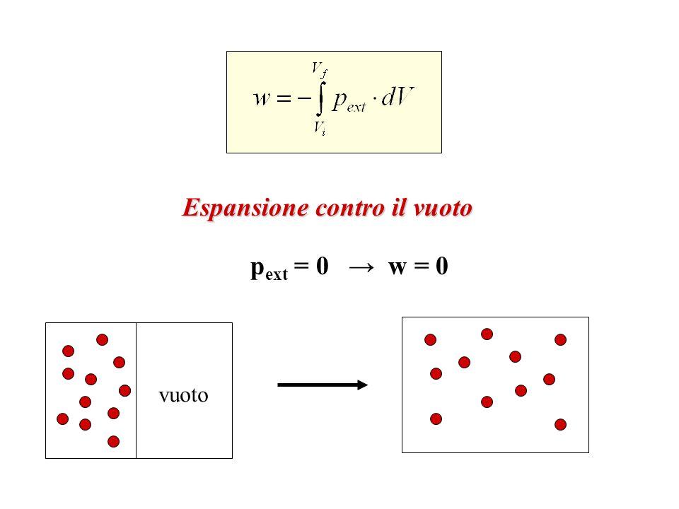 Espansione contro il vuoto p ext = 0 w = 0 vuoto