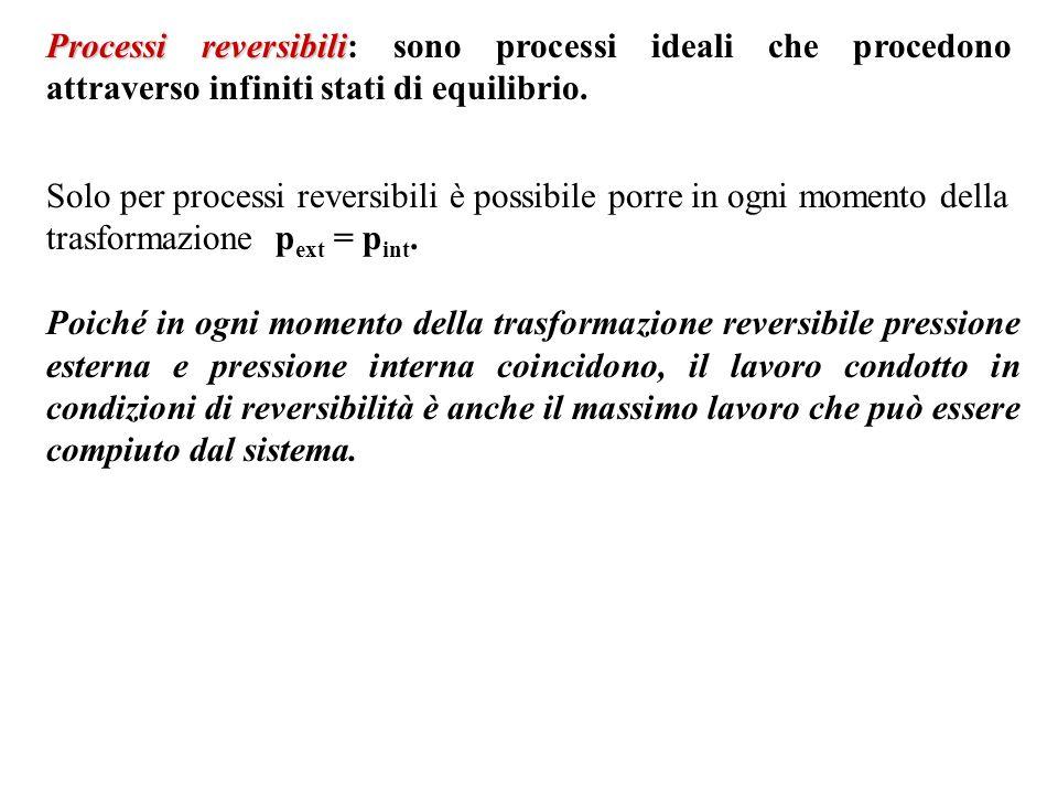 Solo per processi reversibili è possibile porre in ogni momento della trasformazione p ext = p int. Poiché in ogni momento della trasformazione revers