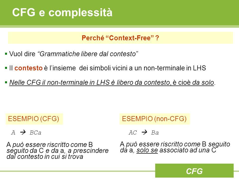 CFG e complessità CFG Vuol dire Grammatiche libere dal contesto Il contesto è linsieme dei simboli vicini a un non-terminale in LHS Nelle CFG il non-terminale in LHS è libero da contesto, è cioè da solo.