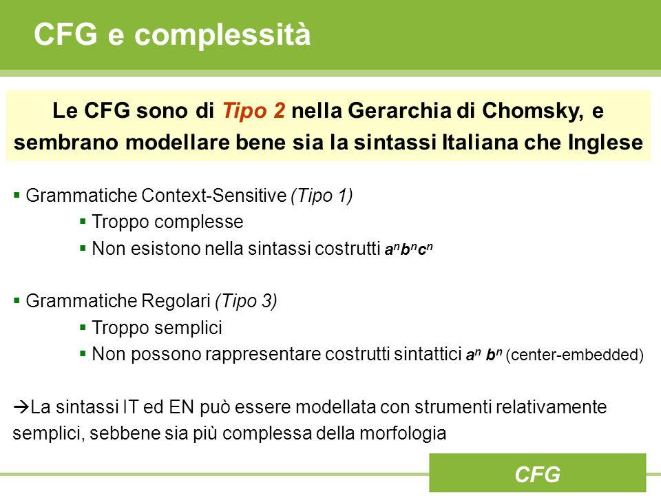 CFG e complessità CFG Grammatiche Context-Sensitive (Tipo 1) Troppo complesse Non esistono nella sintassi costrutti a n b n c n Grammatiche Regolari (Tipo 3) Troppo semplici Non possono rappresentare costrutti sintattici a n b n (center-embedded) La sintassi IT ed EN può essere modellata con strumenti relativamente semplici, sebbene sia più complessa della morfologia Le CFG sono di Tipo 2 nella Gerarchia di Chomsky, e sembrano modellare bene sia la sintassi Italiana che Inglese