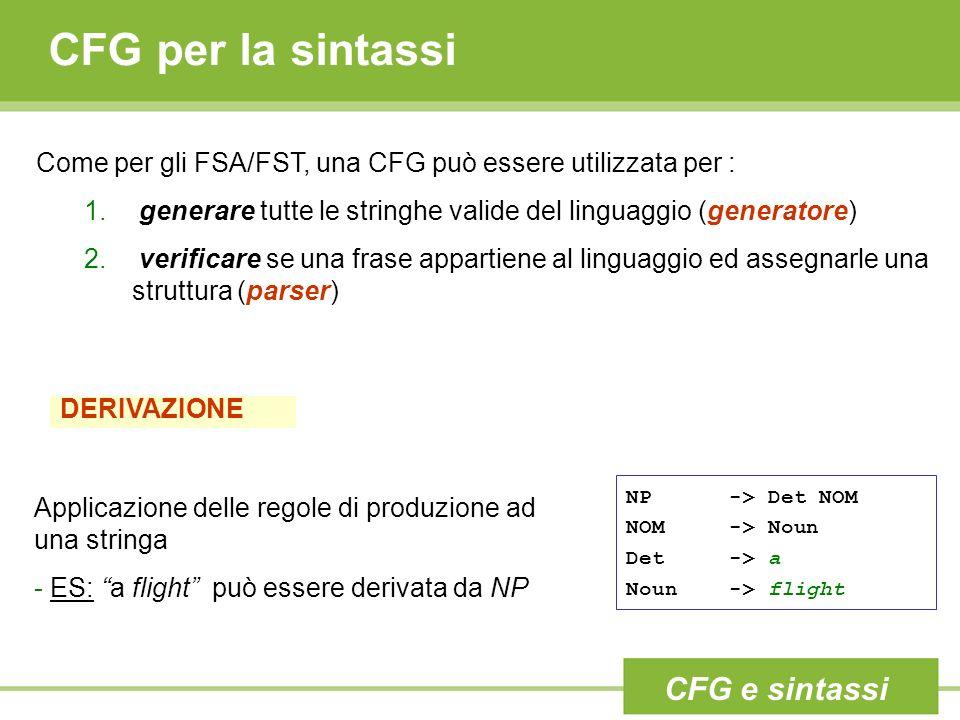 Come per gli FSA/FST, una CFG può essere utilizzata per : 1. generare tutte le stringhe valide del linguaggio (generatore) 2. verificare se una frase