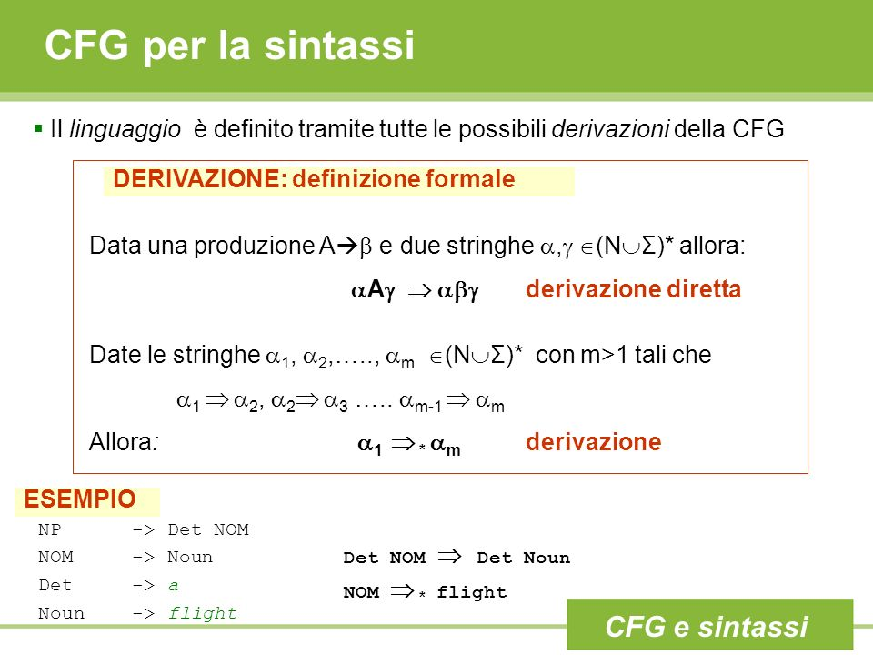 Il linguaggio è definito tramite tutte le possibili derivazioni della CFG DERIVAZIONE: definizione formale Data una produzione A e due stringhe, (N Σ)* allora: A derivazione diretta Date le stringhe 1, 2,….., m (N Σ)* con m>1 tali che 1 2, 2 3 …..